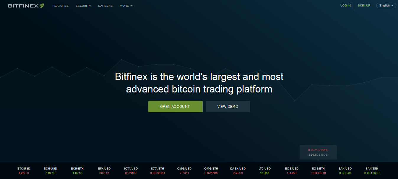 Bitfinex, bitfinex.com
