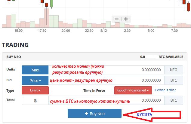 bittrex - покупка