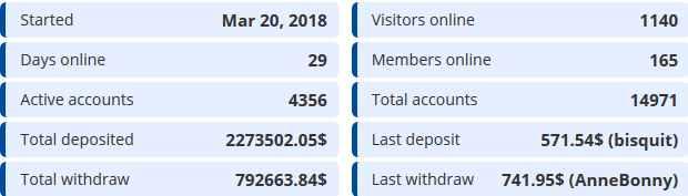 Заработок в интернете на 18.04.2018